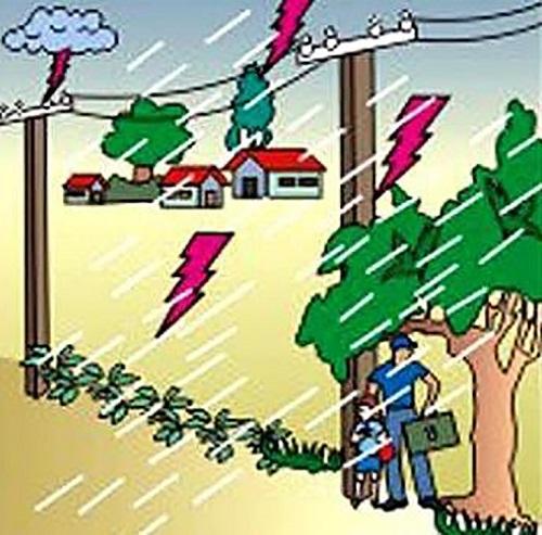 hướng dẫn sử dụng điện an toàn
